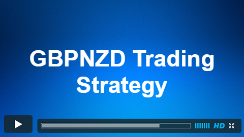 GBPNZD Trading Strategy from 11/27 Live Trading Room