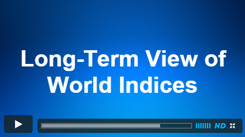 Long-Term View of World Indices 10/25/2017