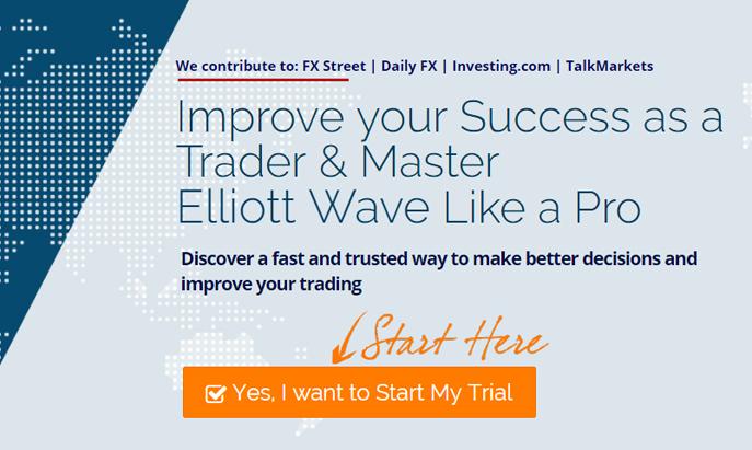 Elliott Wave Forecast : Analysis and Trading Signals