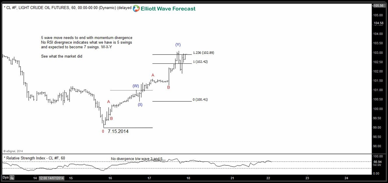 the elliott wave principle Studying the patterns is very important in order to apply the elliott wave principle correctly the pattern of the market action, if correctly determined, not only tells you to what price levels the market will rise or decline, but also in.