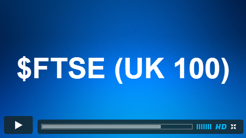 FTSE Elliott Wave Setup Video