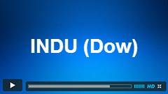 $INDU (Dow) and Elliott Wave Hedge