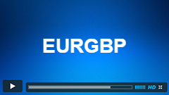 EURGBP Elliott Wave Trading Plan Update