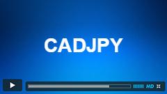 CADJPY Short-term Elliott Wave Analysis 4.15.2015