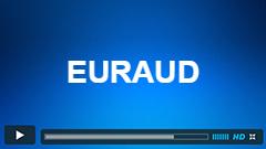 EURAUD Short-term Elliott Wave Analysis 4.15.2015