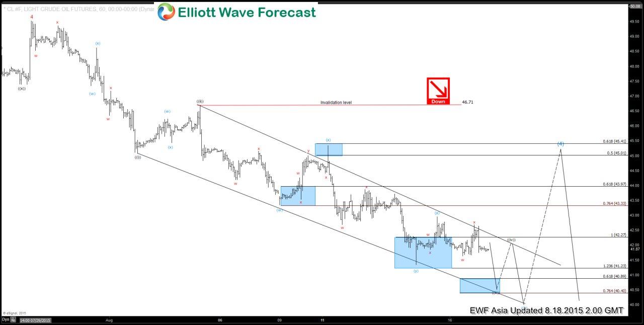 Oil (CL) Short Term Elliott Wave Analysis 8.18.2015