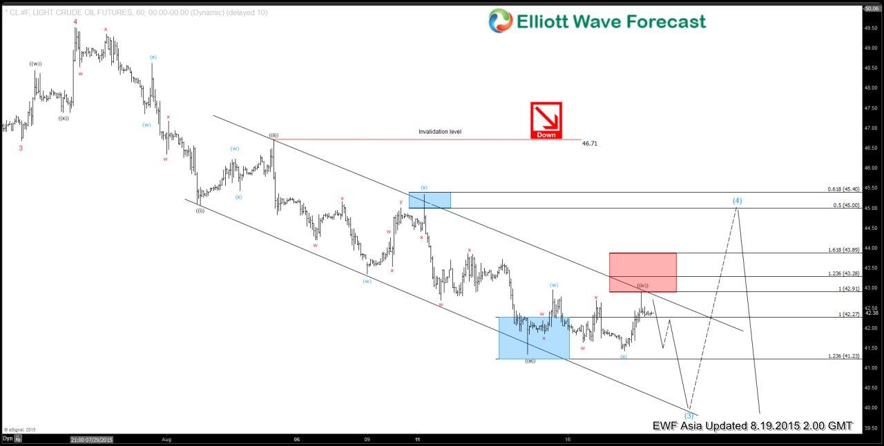 Oil (CL) Short Term Elliott Wave Analysis 8.19.2015