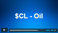 Oil (CL) Short Term Video Elliott Wave Analysis 8.27.2015
