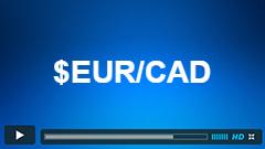 EURCAD Elliottwave Analysis 8.14.2015