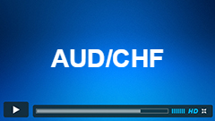 $AUD/CHF Medium Term Elliottwave Analysis 11.17.2015