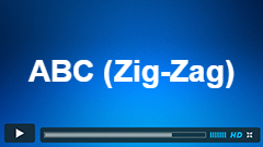 ABC (Zig-Zag) Elliott Wave Structure