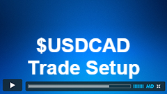 USDCAD Trade Setup Jan 10, 2016