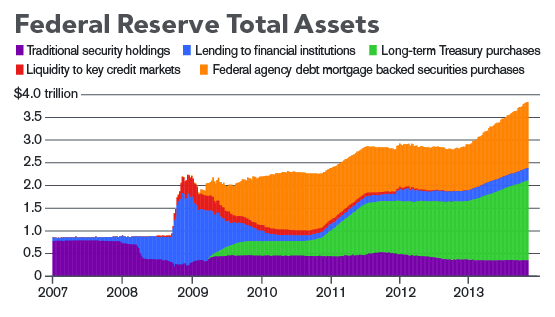 Fed-taper-grafic-11-14