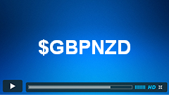 Forecasting the path of $GBPNZD