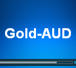 XAUAUD – Elliott Wave Update