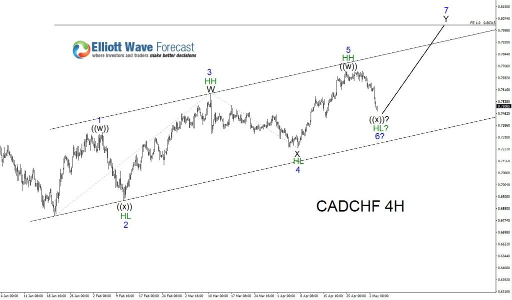 cadchfblog1
