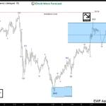 Oil $CL_F Short-term Elliott Wave Analysis 6.30.2016