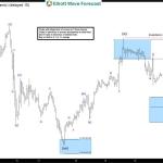 Oil $CL_F Short-term Elliott Wave Analysis 7.1.2016