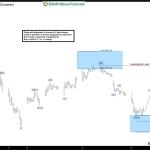 $DAX Short-term Elliott Wave Analysis 7.7.2016