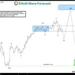 $FTSE Short-term Elliott Wave Analysis 7.15.2016