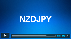 Elliott Waves forecasting the decline in $NZDJPY
