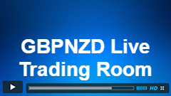 $GBPNZD Live Trading Room Setup from 8/5