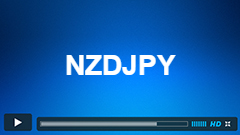 Elliott Waves forecasting the path in NZDJPY