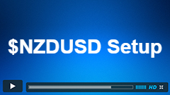 $NZDUSD Live Trading Room Setup from 8/17