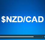 NZDCAD Elliott Wave Trade Setup 9.29.2016