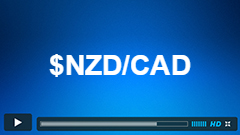 NZDCAD Elliott Wave Trade Setup 10.13.2016