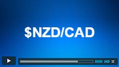 NZDCAD Elliott Wave Trade Setup 10.13.2016