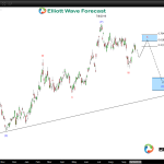 Daily Elliott Wave Technical Analysis for TLT