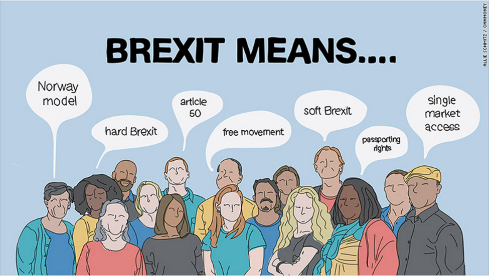Brexit Meaning