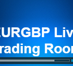 USDCAD Trade Setup from Oct 19 Live Trading Room