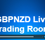 GBPNZD Setup from Live Trading Room Oct 4