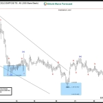 XAG Elliott Wave Analysis 12.22.2016