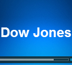 Dow Jones (INDU) forecasting the rally & buying the dips
