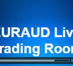 EURAUD Trade Setup from Jan 13 Live Trading Room