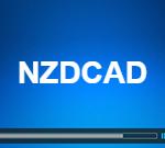 NZDCAD Elliottwave Analysis 1/17/2017