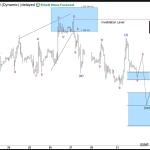 Oil CL_F: Correction Still in Progress