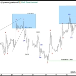 Crude Oil: Extension higher expected