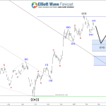 DeutscheBank Elliott Wave Analysis Still Calling Higher