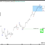 DJIA Elliott Wave View: Marching higher