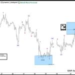 Crude Oil (CL_F) Short-term Elliott Wave View