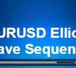 EURUSD: Elliott wave sequence from February peak