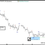 GBP USD Elliott Wave View: Bounce Started