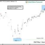 ES_F E-Mini S&P500 Elliott Wave: Ending wave (iii)