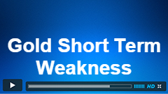 Gold short term weakness likely