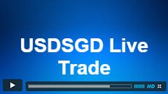 USDSGD Trade from 5/23 Live Trading Room