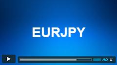 EUR JPY Elliott Wave Trading Strategy